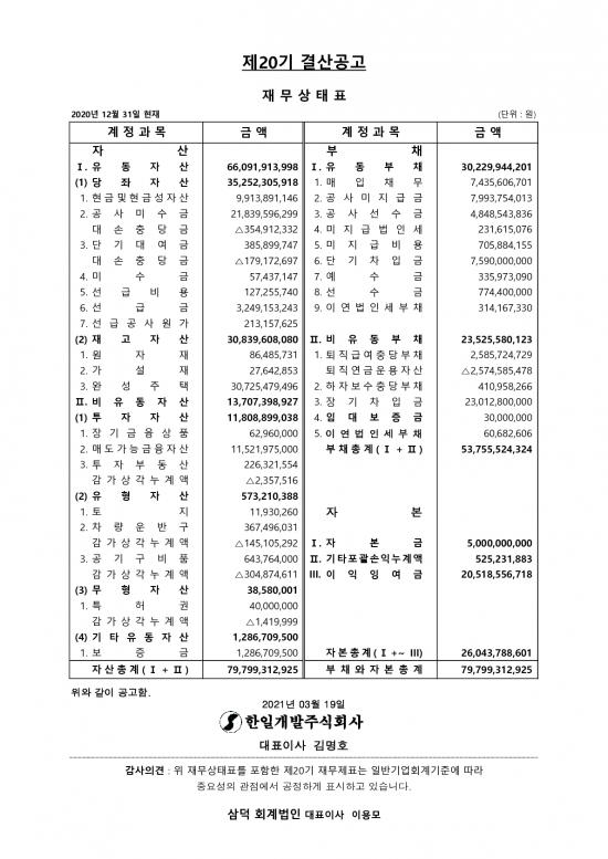 결산공고(2020)_1.png